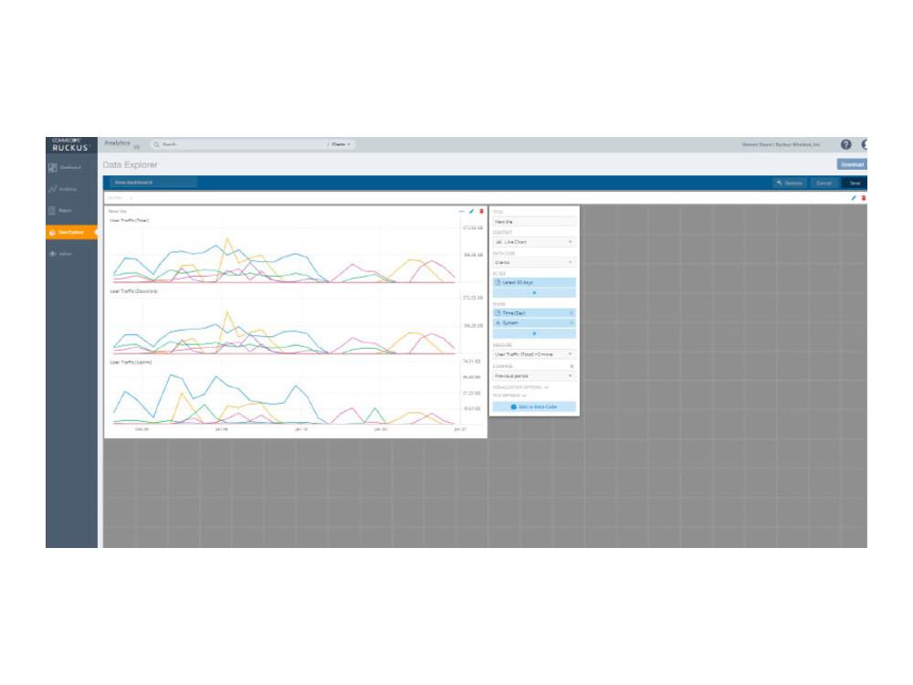 24841_ruckus-analytics-data-explorer.jpg