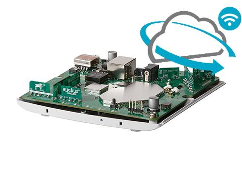 ruckus-r320-antenne-cloud.jpg
